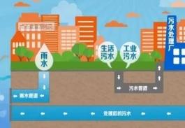 南宁推动污水处理提质增效工程建设 提升城市水安全